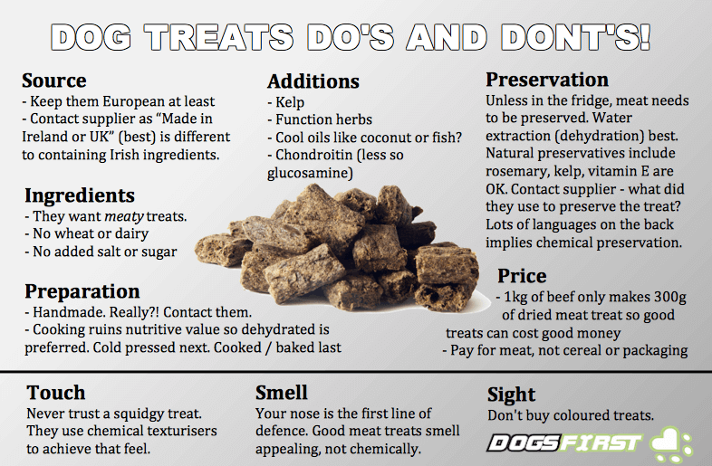 Natural Dog Treats Part 1 – Treats to Avoid